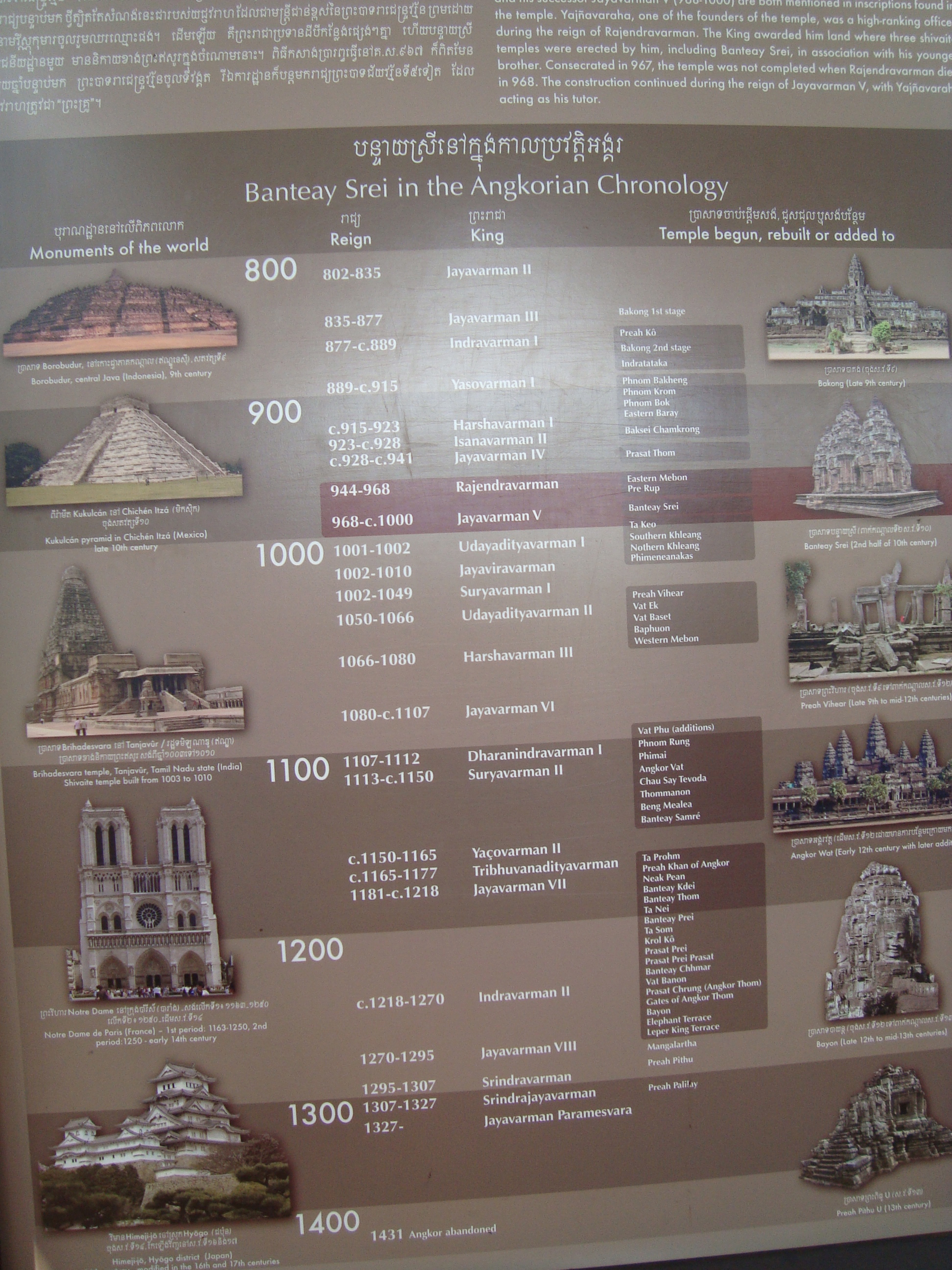 For the history buffs, this was a neat timeline showing all of the Angkor temples down the right side and dating them in the context of other famous temples and monuments listed on the left.